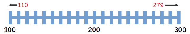rounding to nearest hundred